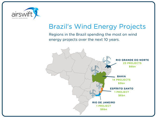 Wind energy projects - image