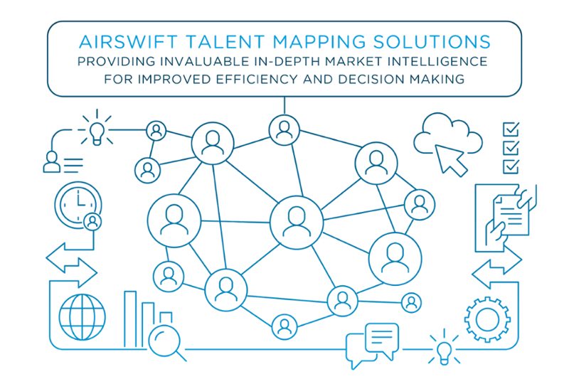 AIRSWIFT-TALENT-MAPPING-SOLUTIONS-1