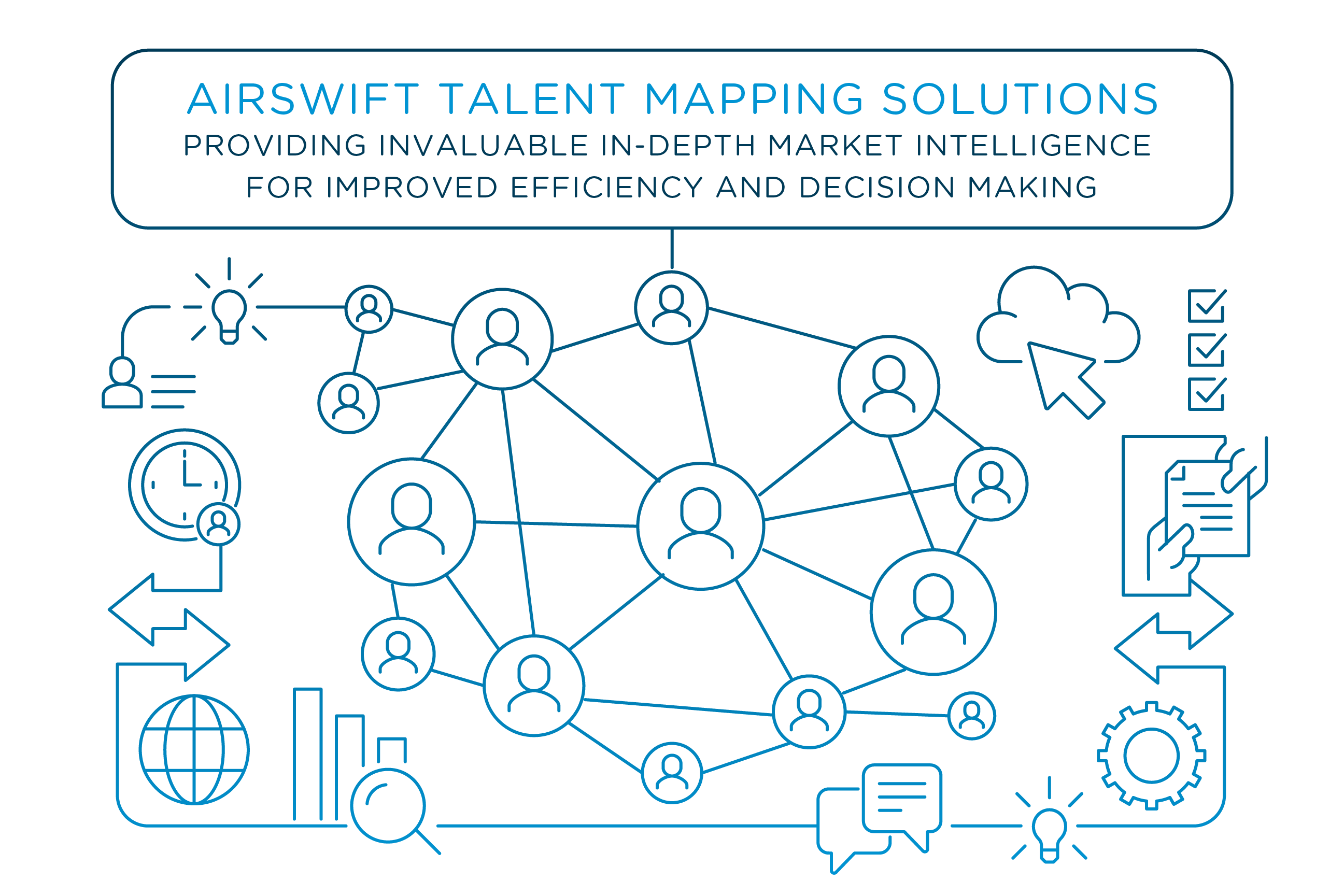 AIRSWIFT TALENT MAPPING SOLUTIONS