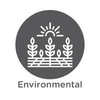 PESTEL - Environmental