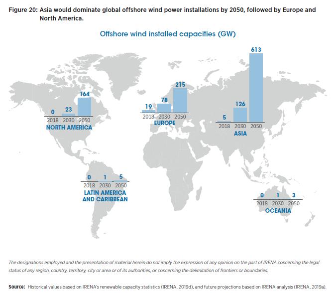 global-offshore-wind-capacities-2050