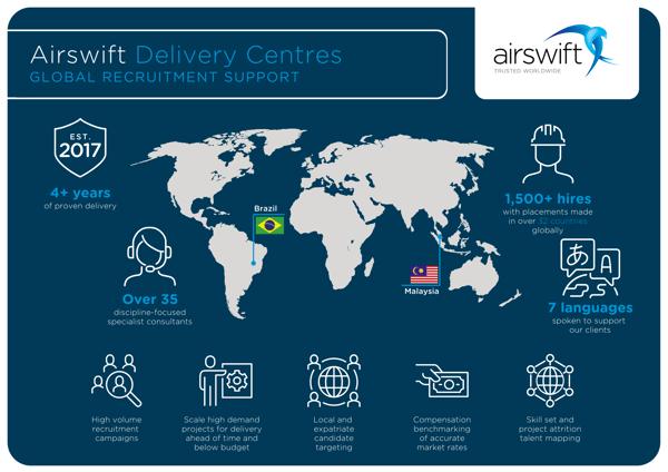 Delivery Centre_Graphic