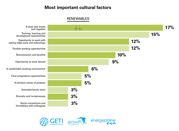 Renewables Sector Data Graphics-01-1