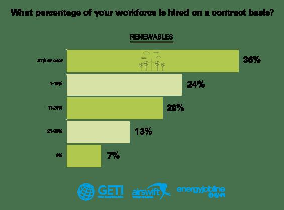Renewables Sector Data Graphics-02