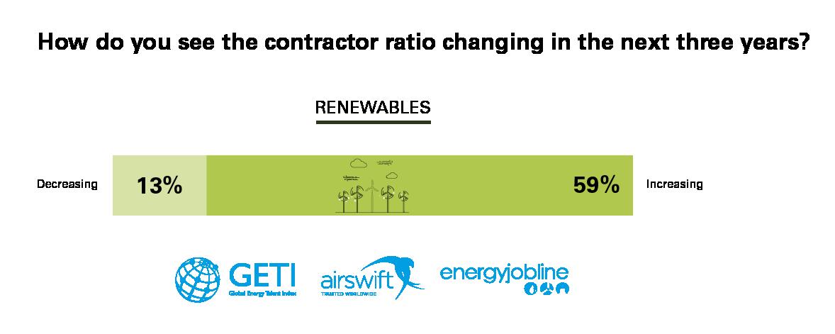 Renewables Sector Data Graphics-04