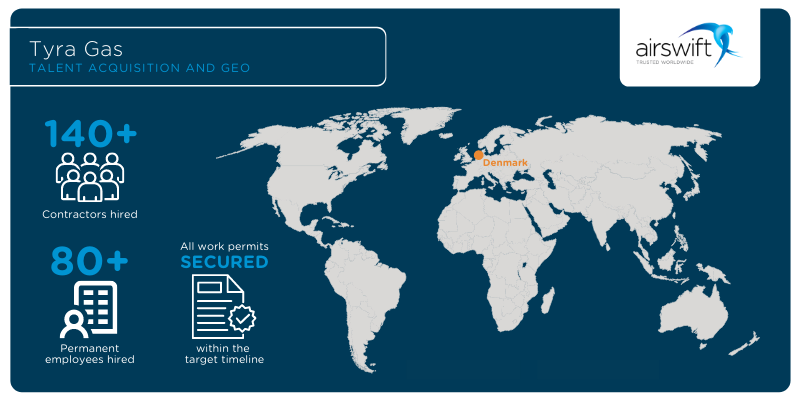 Tyra Gas Case Study Map 800 x 400 (1)
