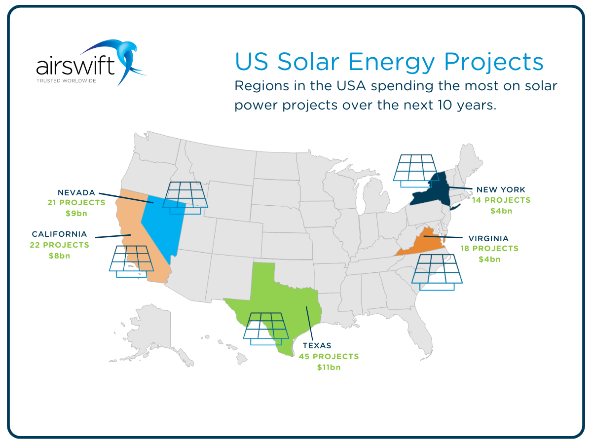US Solar Energy Projects_map