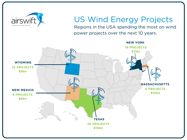 USA Wind Energy Projects-1