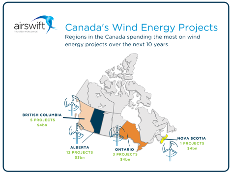 Wind energy projects_map