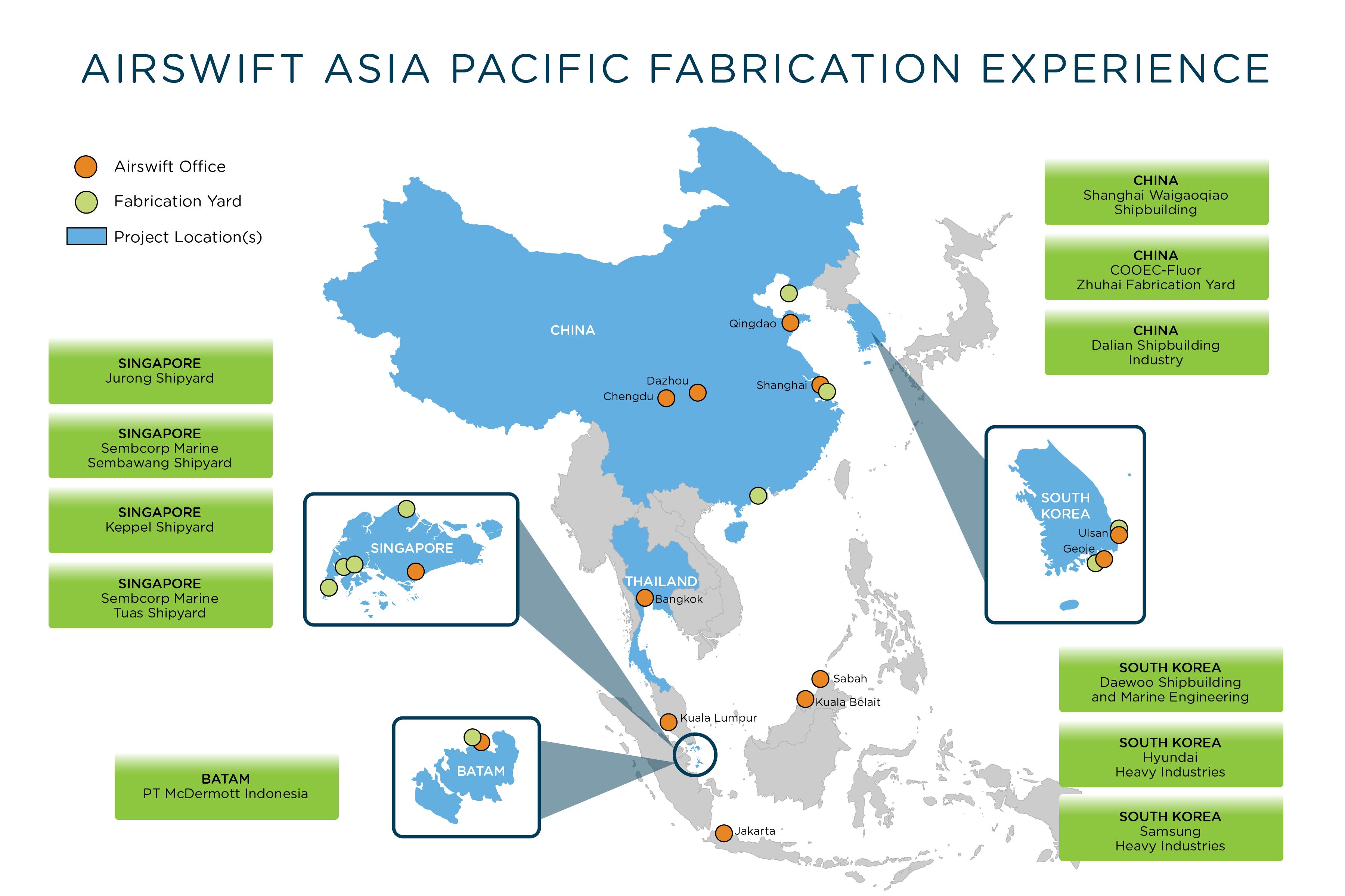 airswift-asia-fabrication-yard-experience