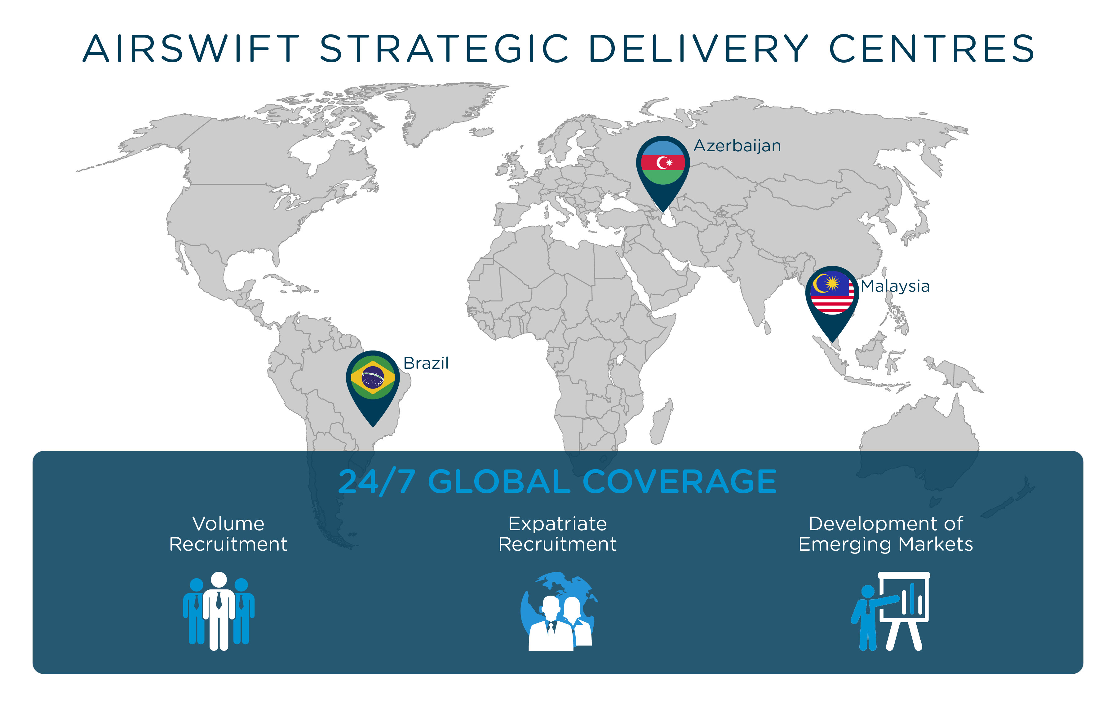 Airswift Strategic Delivery Centres