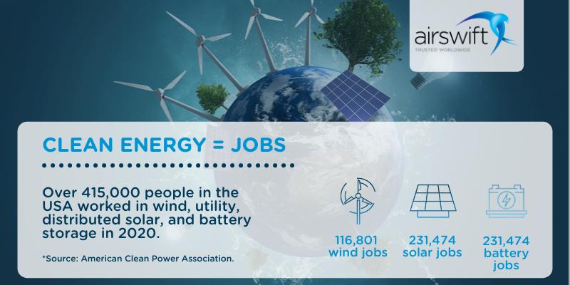 clean energy = jobs (USA)