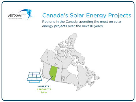 solar energy projects_map