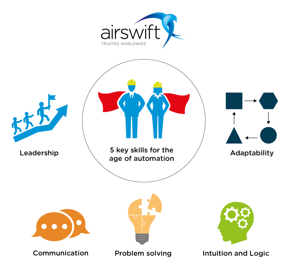 5 soft skills essential in the age of automation - Airswift